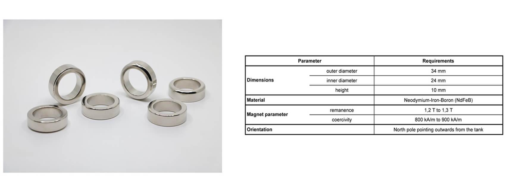 AdBlue Magnets-4