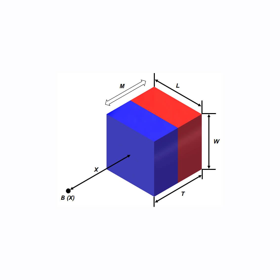 كتلة شكل السطح gauss