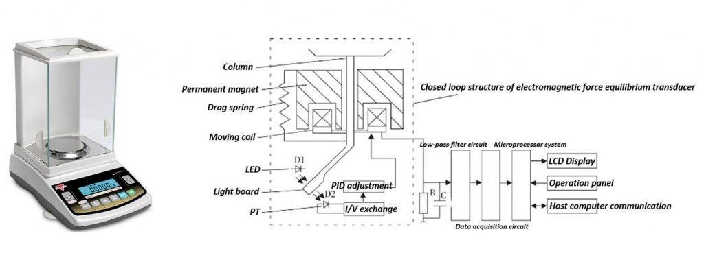 مغناطيس ميزان الكتروني -1