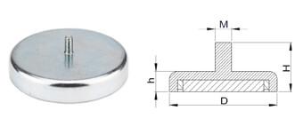 Ferrite Pot Magnets-A Series