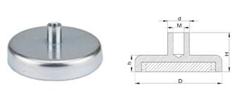 Ferrite Pot Magnets-B Series