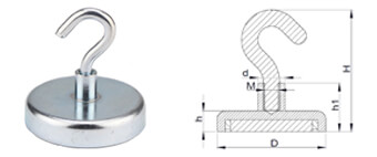 Ferrite Pot Magnets-C Series
