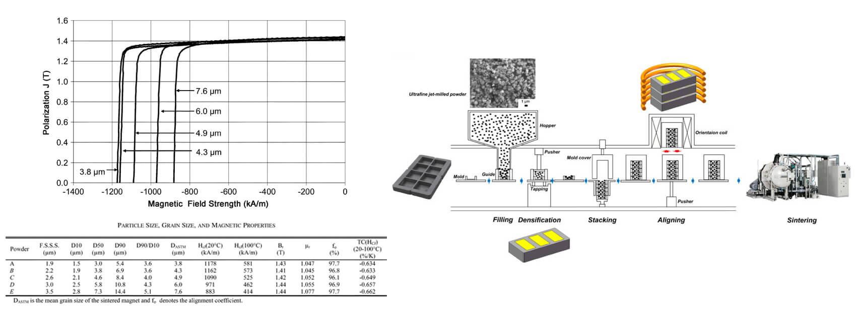 Tecnología de refinación de granos