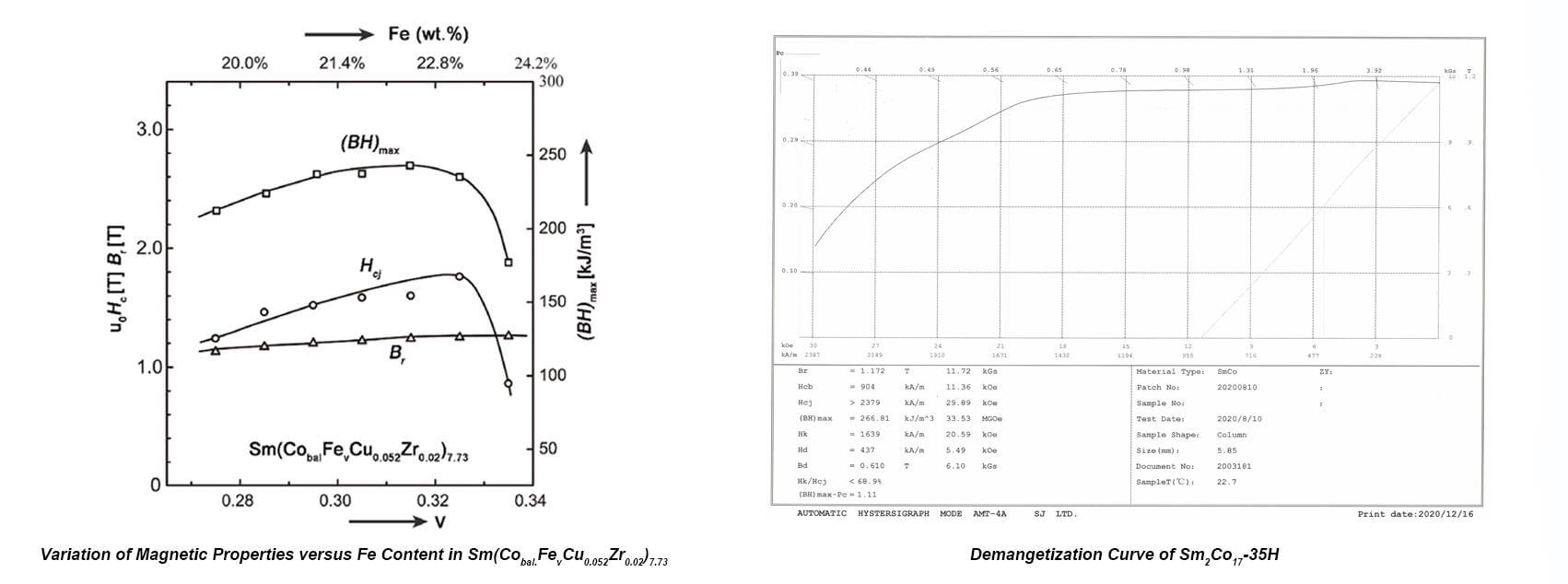 Hochleistungs-SmCo-Magnete-3