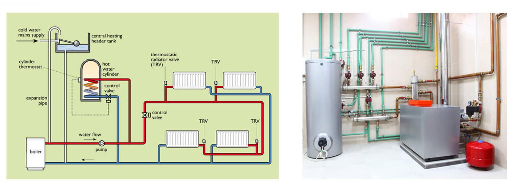 Filtros de caldera magnéticos-2