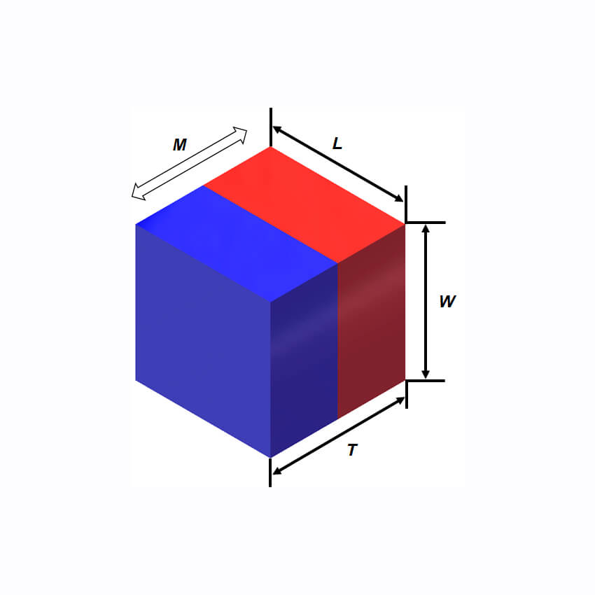 Forma de bloco de momento magnético