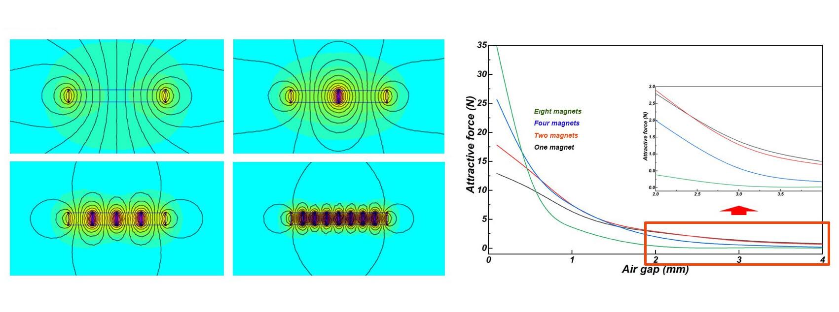 Imanes magnetizados programables-1