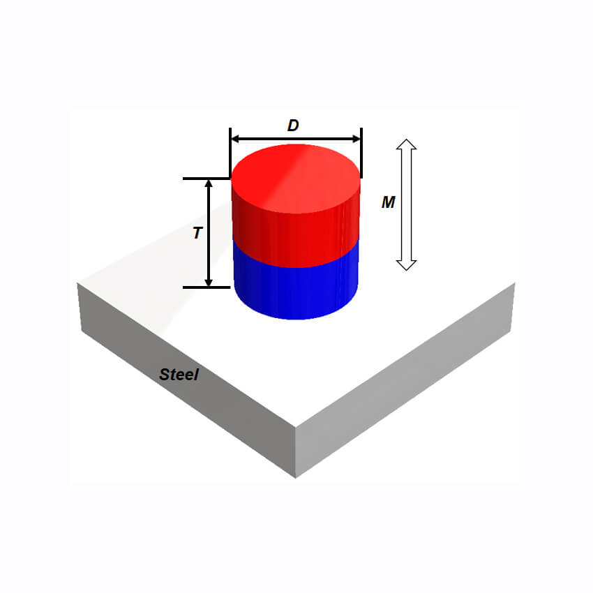 Pull force-cylinder