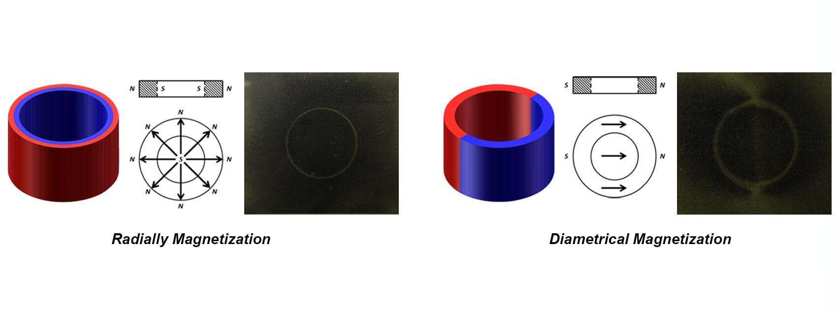 Imanes anulares de NdFeB orientados radialmente-1