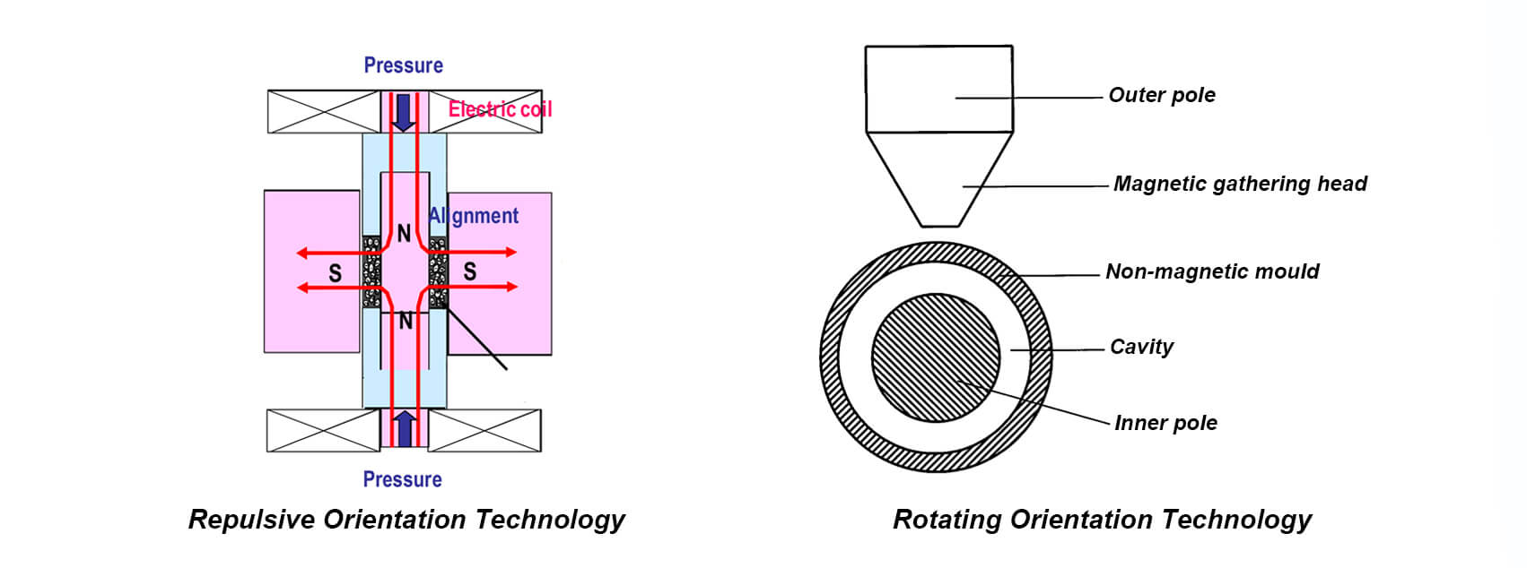 Imanes anulares de NdFeB orientados radialmente-2