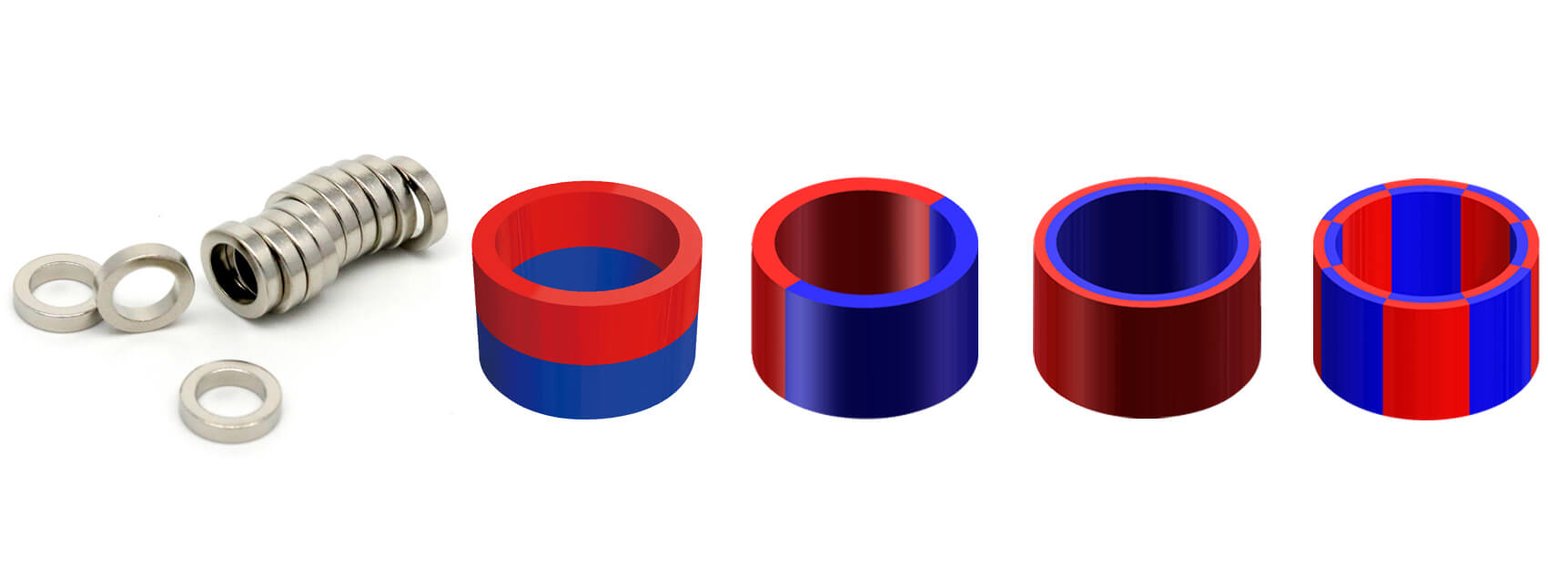 Ring Magnets.
