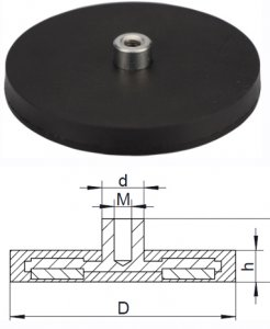 Rubber Coated Magnets-1