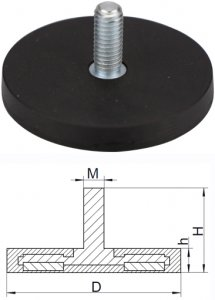 Rubber Coated Magnets-2