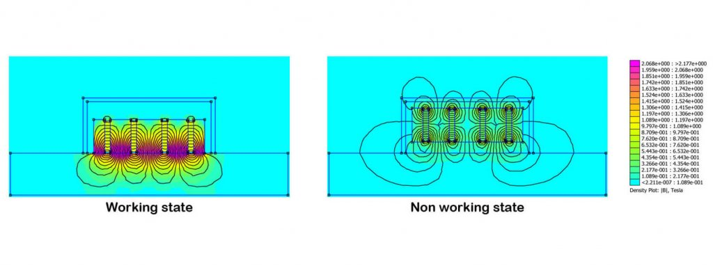 Shuttering Magnets-working principle